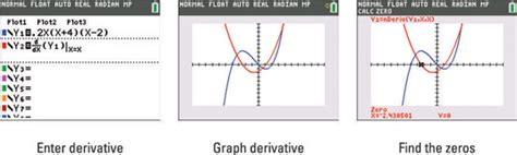 Graph the Derivative of a Function on the TI-84 Plus - dummies